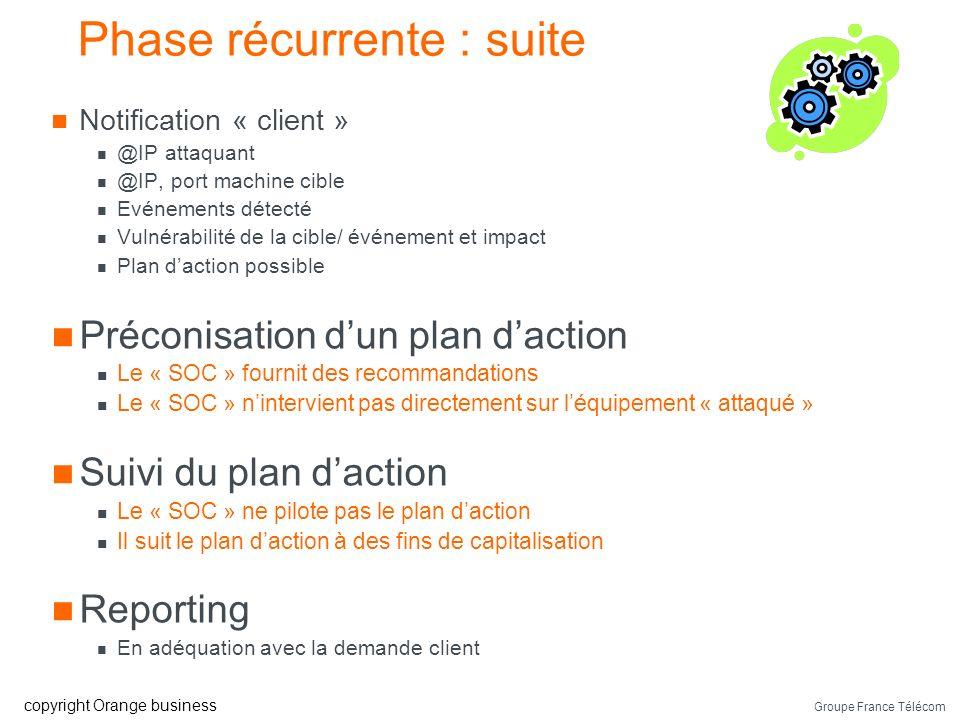 Groupe France Télécom copyright Orange business Phase récurrente : traitement des événements Qualification des événements Analyse de lévénement qui a