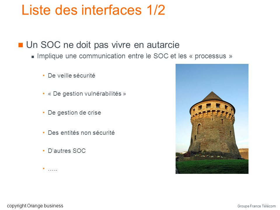 Groupe France Télécom copyright Orange business Les « interfaces »