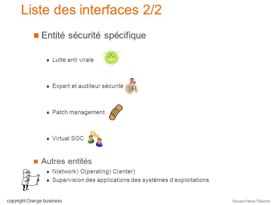 Groupe France Télécom copyright Orange business Liste des interfaces 1/2 Un SOC ne doit pas vivre en autarcie Implique une communication entre le SOC