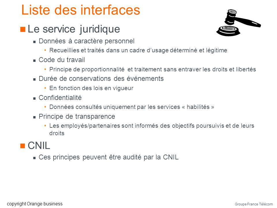 Groupe France Télécom copyright Orange business Liste des interfaces 2/2 Entité sécurité spécifique Lutte anti virale Expert et auditeur sécurité Patc