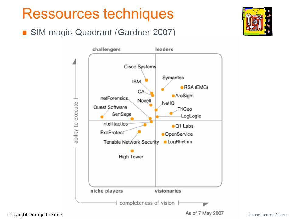 Groupe France Télécom copyright Orange business Ressources techniques SIM/SIEM fonction de base Acquisition des données Logs systèmes/application et s