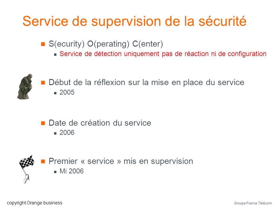 Groupe France Télécom copyright Orange business Processus global