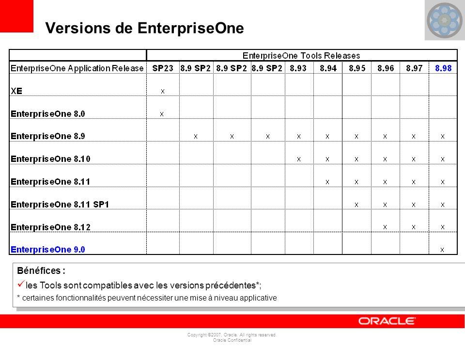 Copyright ©2007, Oracle. All rights reserved. Oracle Confidential Versions de EnterpriseOne Bénéfices : les Tools sont compatibles avec les versions p