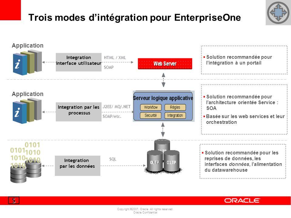 Copyright ©2007, Oracle. All rights reserved. Oracle Confidential Trois modes dintégration pour EnterpriseOne Integration Interface utilisateur HTML /
