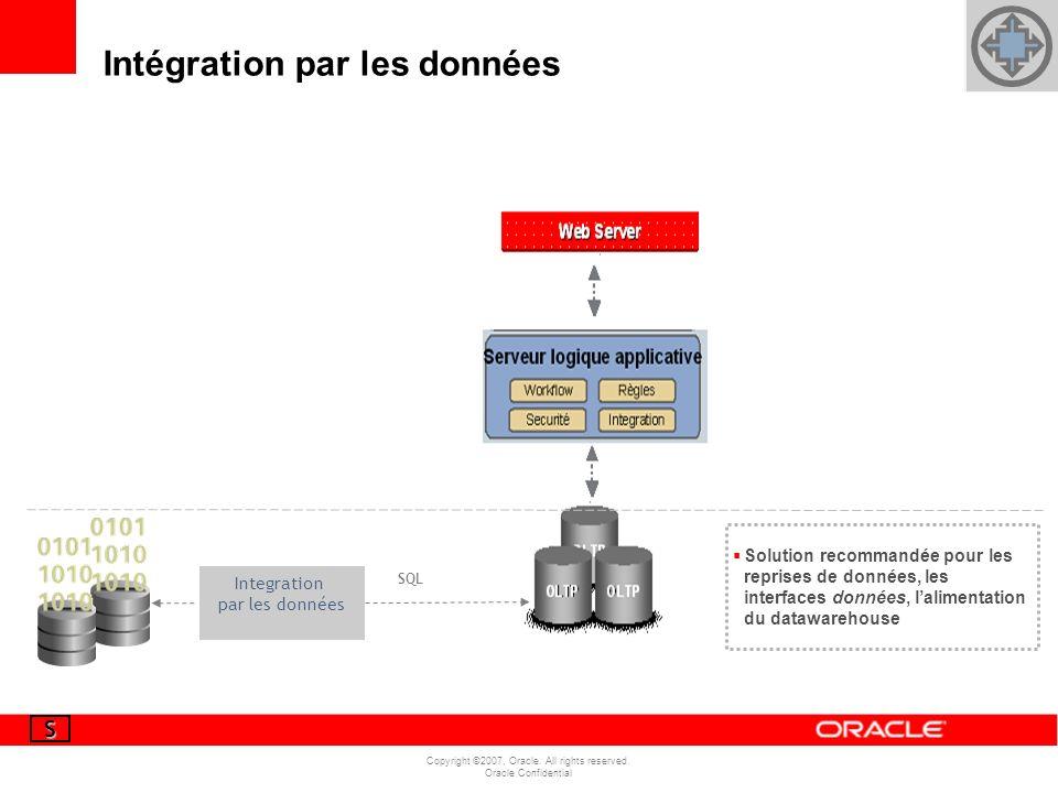 Copyright ©2007, Oracle. All rights reserved. Oracle Confidential Intégration par les données Integration par les données SQL Solution recommandée pou