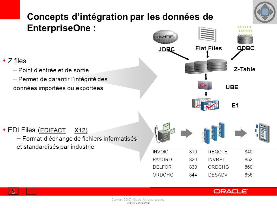 Copyright ©2007, Oracle. All rights reserved. Oracle Confidential Concepts dintégration par les données de EnterpriseOne : Z files – Point dentrée et