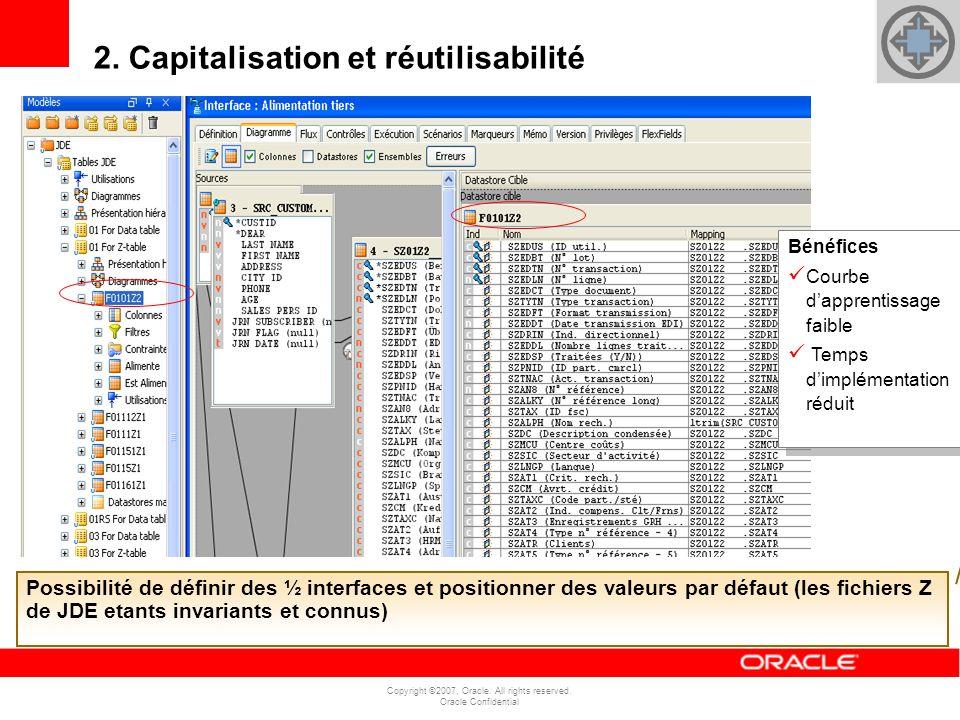 Copyright ©2007, Oracle. All rights reserved. Oracle Confidential 2. Capitalisation et réutilisabilité Possibilité de définir des ½ interfaces et posi