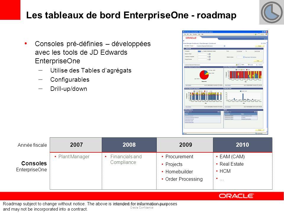 Copyright ©2007, Oracle. All rights reserved. Oracle Confidential Consoles pré-définies – développées avec les tools de JD Edwards EnterpriseOne – Uti