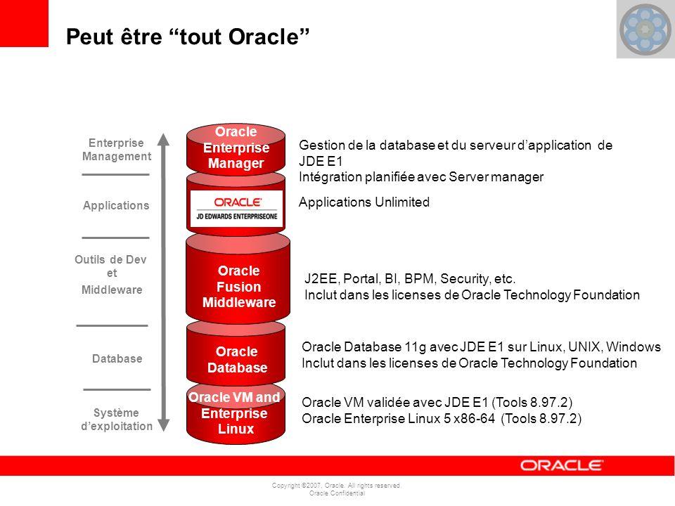 Copyright ©2007, Oracle. All rights reserved. Oracle Confidential Peut être tout Oracle Système dexploitation Oracle VM and Enterprise Linux Oracle VM