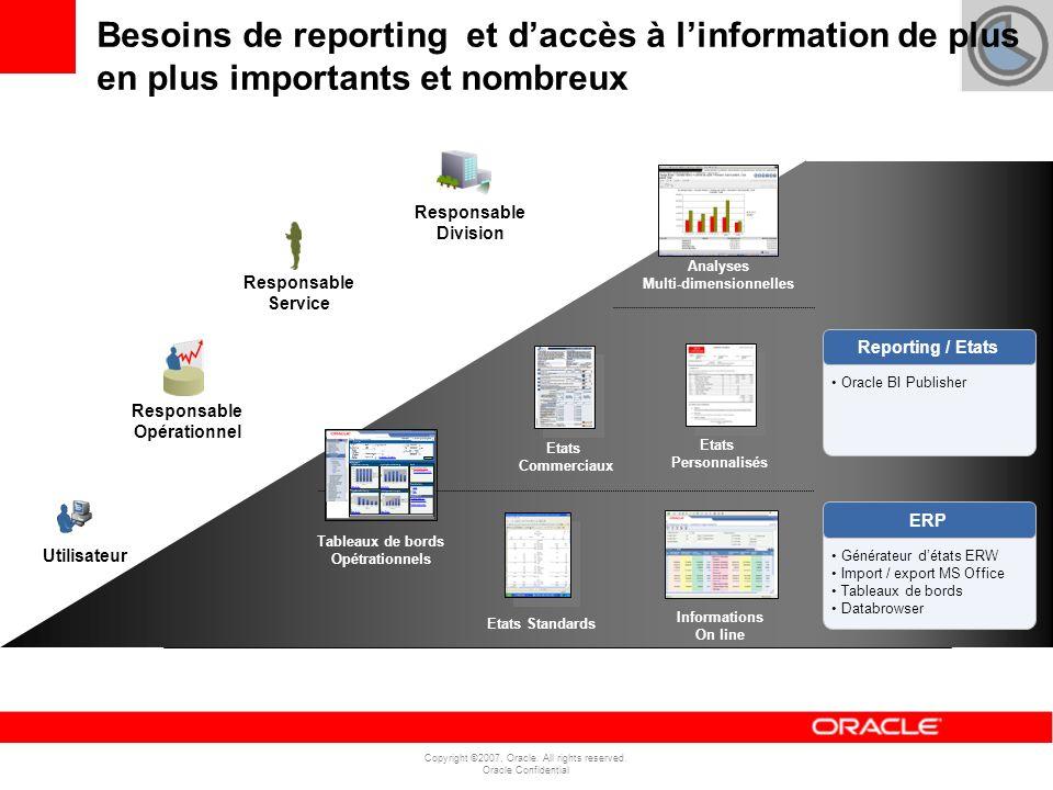 Copyright ©2007, Oracle. All rights reserved. Oracle Confidential ERP Générateur détats ERW Import / export MS Office Tableaux de bords Databrowser Re