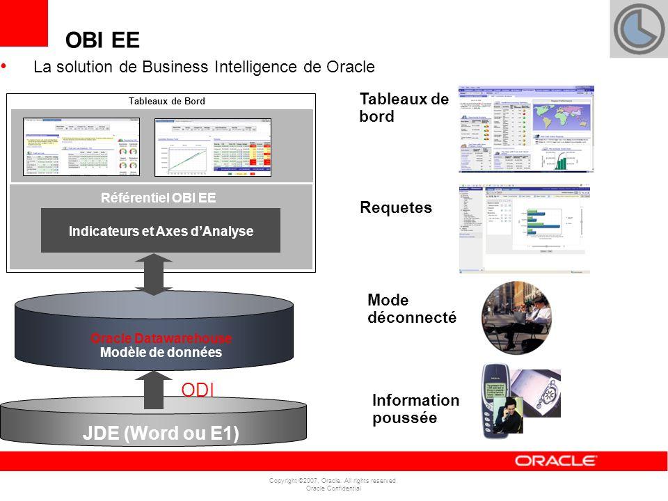 Copyright ©2007, Oracle. All rights reserved. Oracle Confidential JDE (Word ou E1) JDE Data Warehouse Référentiel OBI EE Indicateurs et Axes dAnalyse