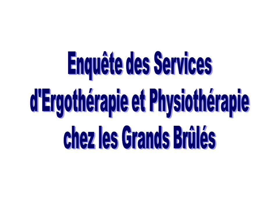 La technique Snowball Sampling technique a été utilisée pour obtenir des informations afin de rejoindre une liste de physiothérapeutes et ergothérapeutes canadiens qui travaillent avec les grands brûlés.