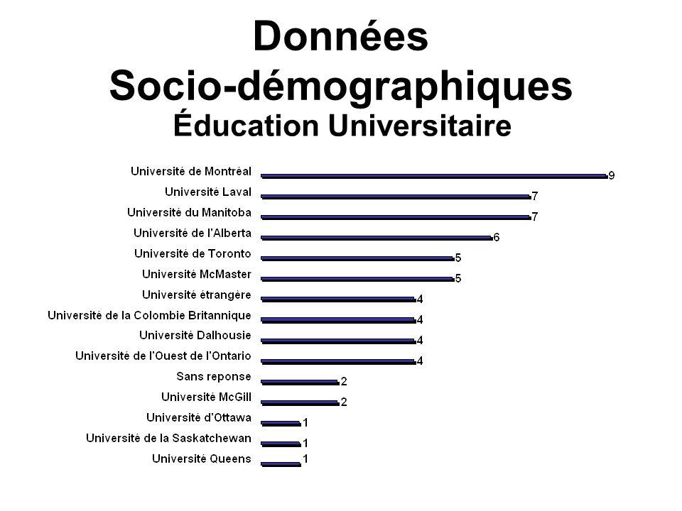 Données Socio-démographiques Éducation Universitaire