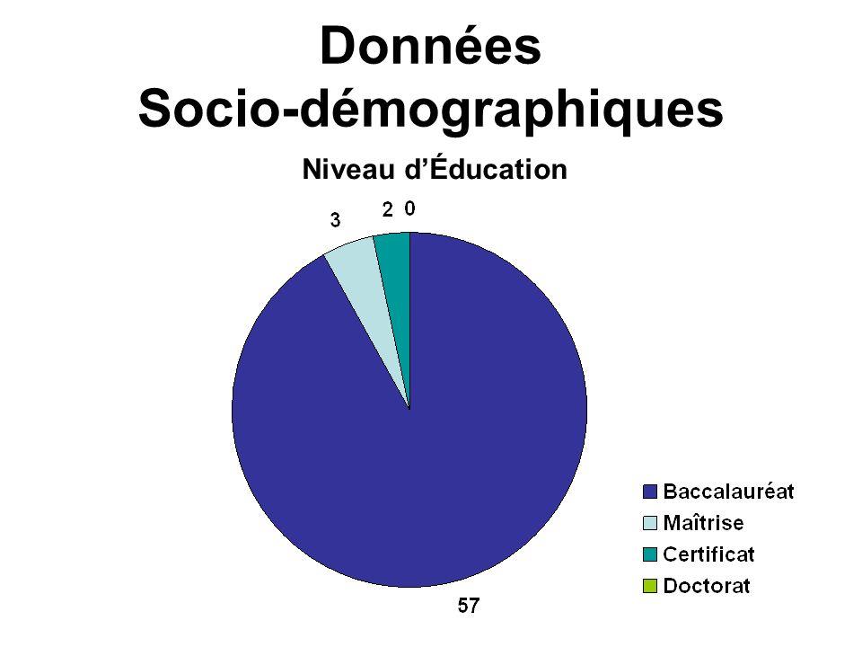 Données Socio-démographiques Niveau dÉducation