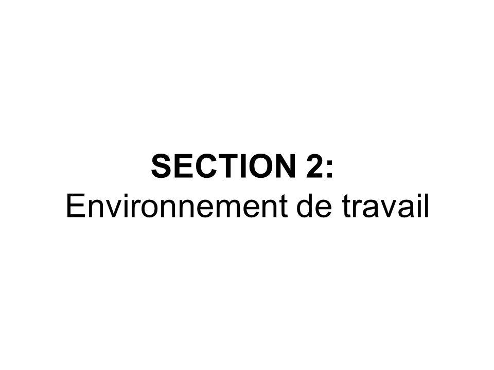 SECTION 2: Environnement de travail