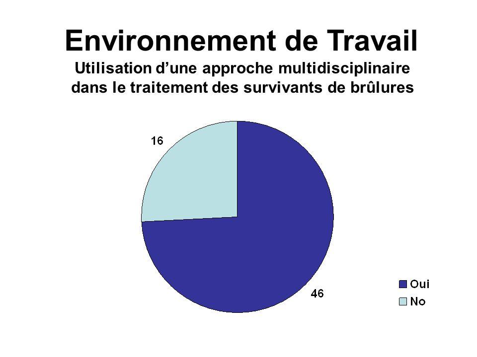 Environnement de Travail Utilisation dune approche multidisciplinaire dans le traitement des survivants de brûlures
