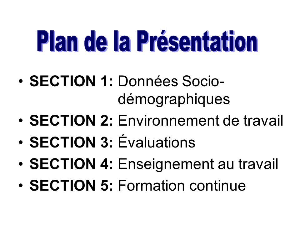SECTION 1: Données Socio- fdsjklfjdksljf démographiques SECTION 2: Environnement de travail SECTION 3: Évaluations SECTION 4: Enseignement au travail SECTION 5: Formation continue