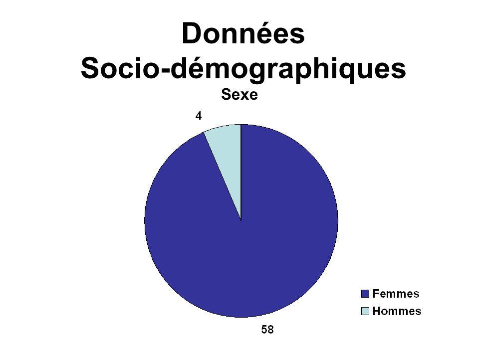 Sexe Données Socio-démographiques