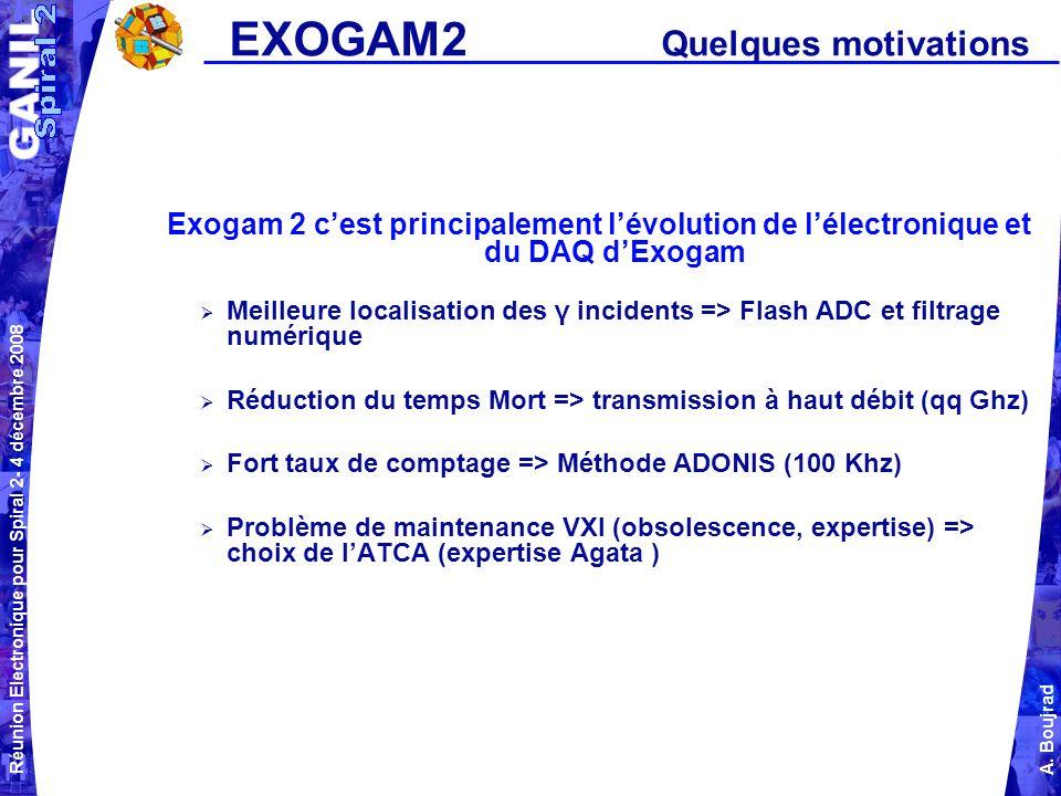 Réunion Electronique pour Spiral 2- 4 décembre 2008 A. Boujrad EXOGAM2 Quelques motivations Exogam 2 cest principalement lévolution de lélectronique e
