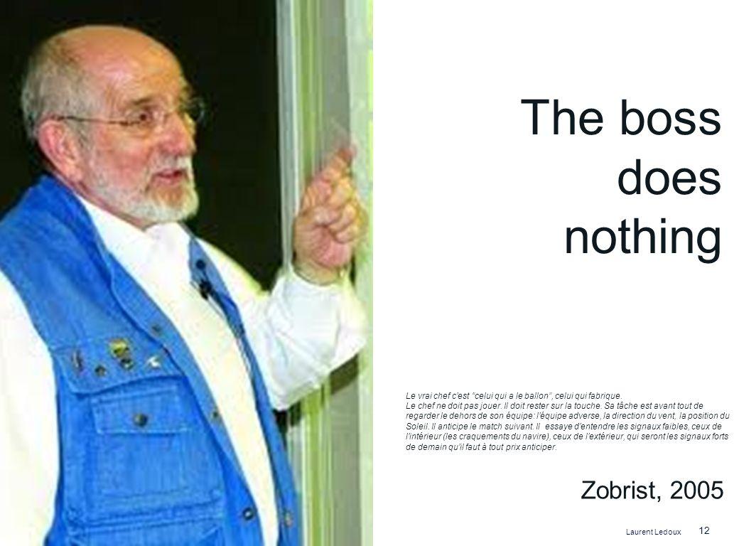 Laurent Ledoux 12 The boss does nothing Zobrist, 2005 Le vrai chef cest celui qui a le ballon, celui qui fabrique.