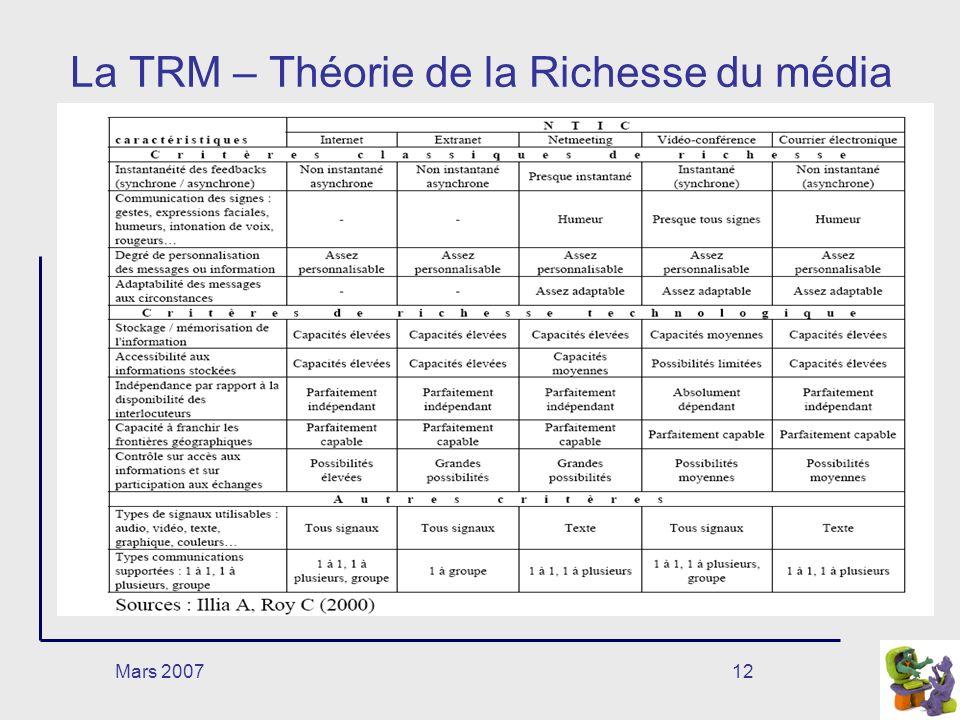 Mars 200712 La TRM – Théorie de la Richesse du média