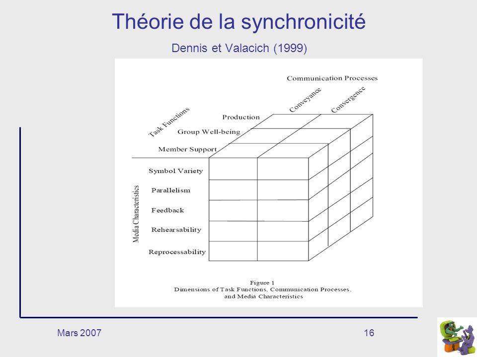Mars 200716 Théorie de la synchronicité Dennis et Valacich (1999)
