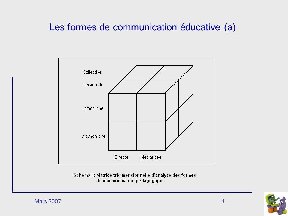 Mars 20074 Les formes de communication éducative (a)