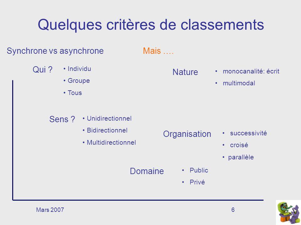 Mars 20076 Quelques critères de classements Synchrone vs asynchroneMais …. Qui ? Individu Groupe Tous Sens ? Unidirectionnel Bidirectionnel Multidirec