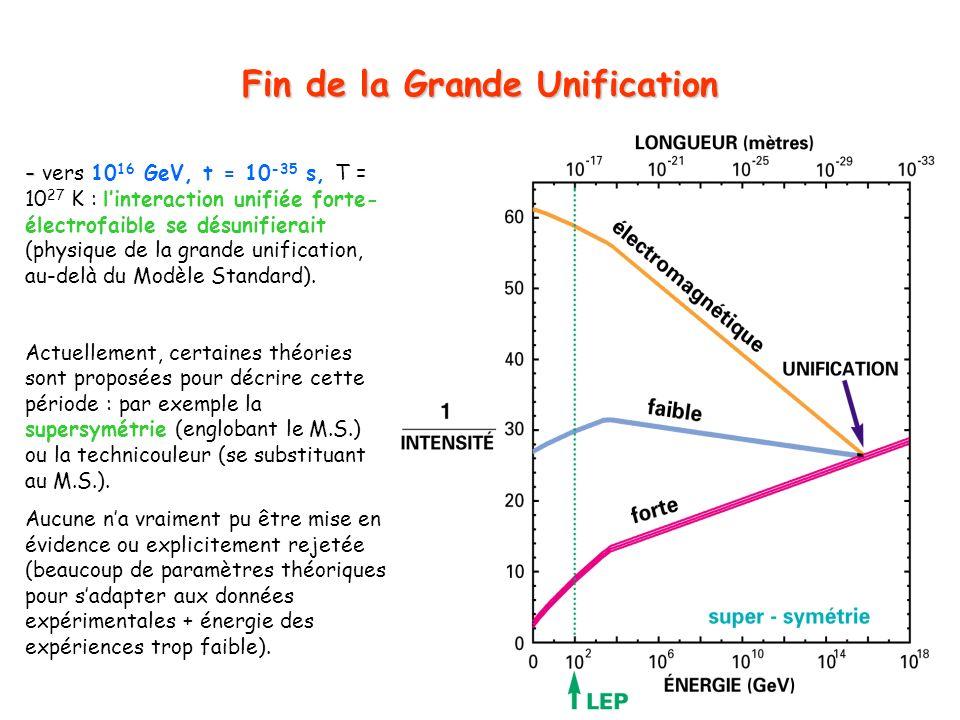 10 Fin de la Grande Unification - - vers 10 16 GeV, t = 10 -35 s, T = 10 27 K : linteraction unifiée forte- électrofaible se désunifierait (physique d
