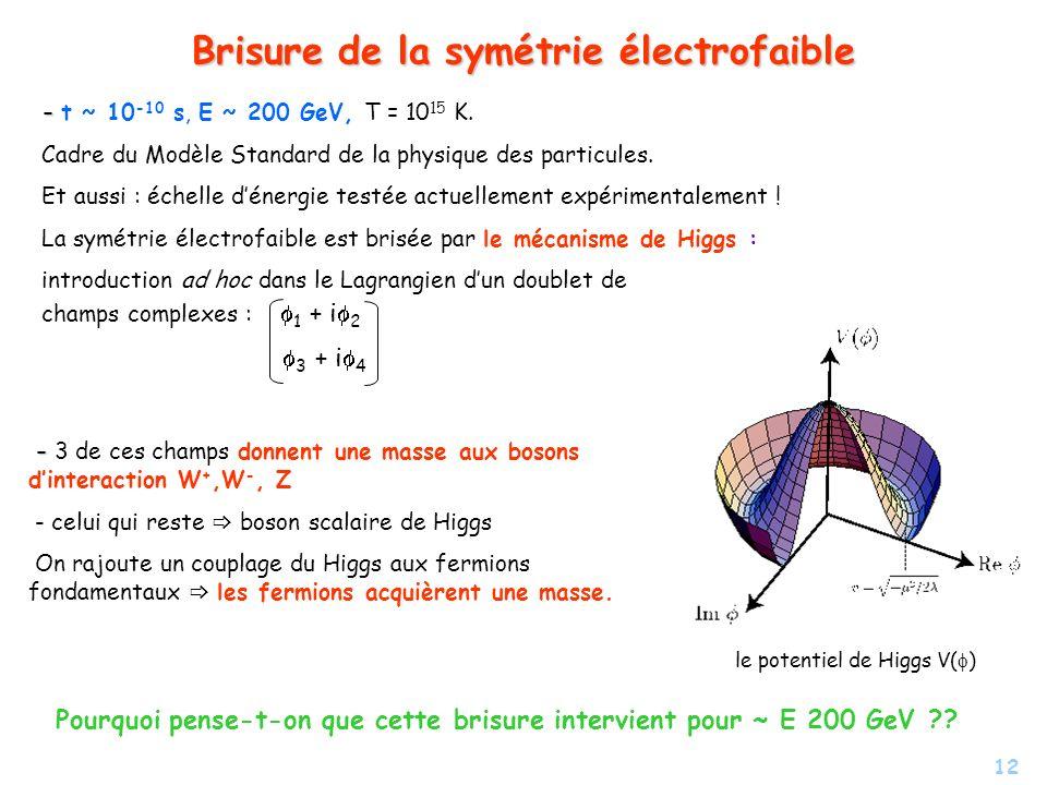 12 Brisure de la symétrie électrofaible - - t ~ 10 -10 s, E ~ 200 GeV, T = 10 15 K. Cadre du Modèle Standard de la physique des particules. Et aussi :