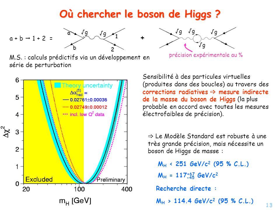 13 Où chercher le boson de Higgs ? a b 2 1 g g g g g g a + b 1 + 2 = + précision expérimentale au % Sensibilité à des particules virtuelles (produites