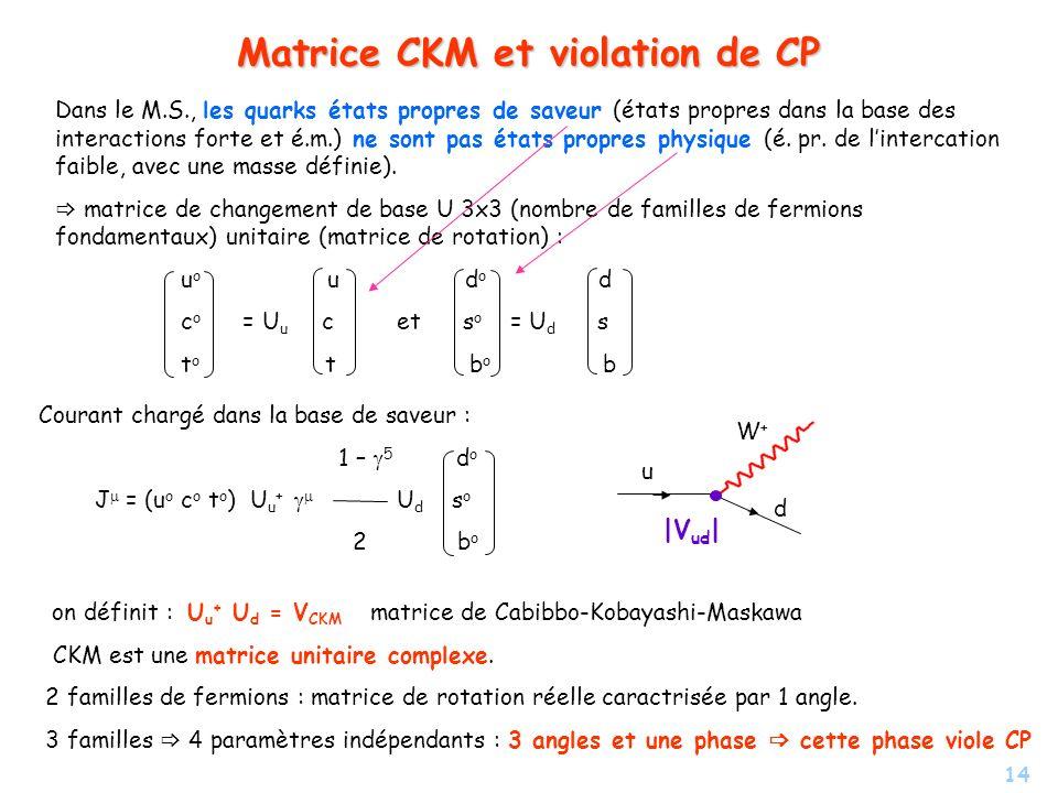 14 Matrice CKM et violation de CP Dans le M.S., les quarks états propres de saveur (états propres dans la base des interactions forte et é.m.) ne sont
