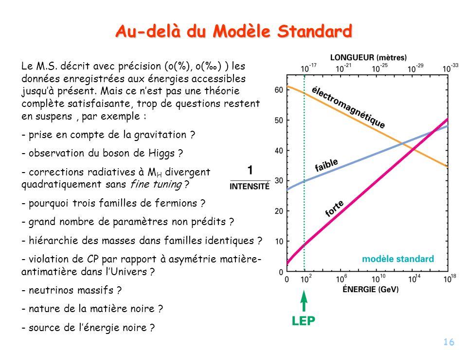 16 Au-delà du Modèle Standard Le M.S. décrit avec précision (o(%), o() ) les données enregistrées aux énergies accessibles jusquà présent. Mais ce nes