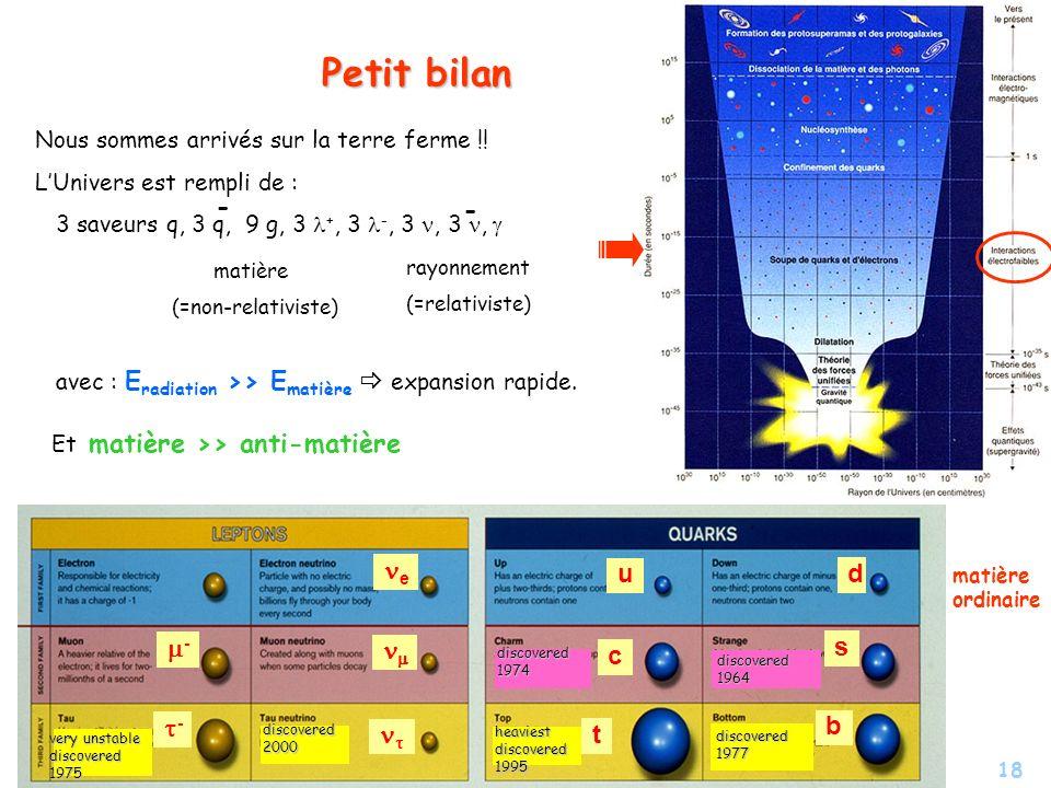 18 Petit bilan - - matière (=non-relativiste) rayonnement (=relativiste) avec : E radiation >> E matière expansion rapide. Nous sommes arrivés sur la