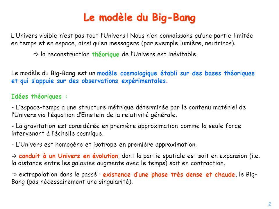 2 Le modèle du Big-Bang Le modèle du Big-Bang est un modèle cosmologique établi sur des bases théoriques et qui sappuie sur des observations expérimen