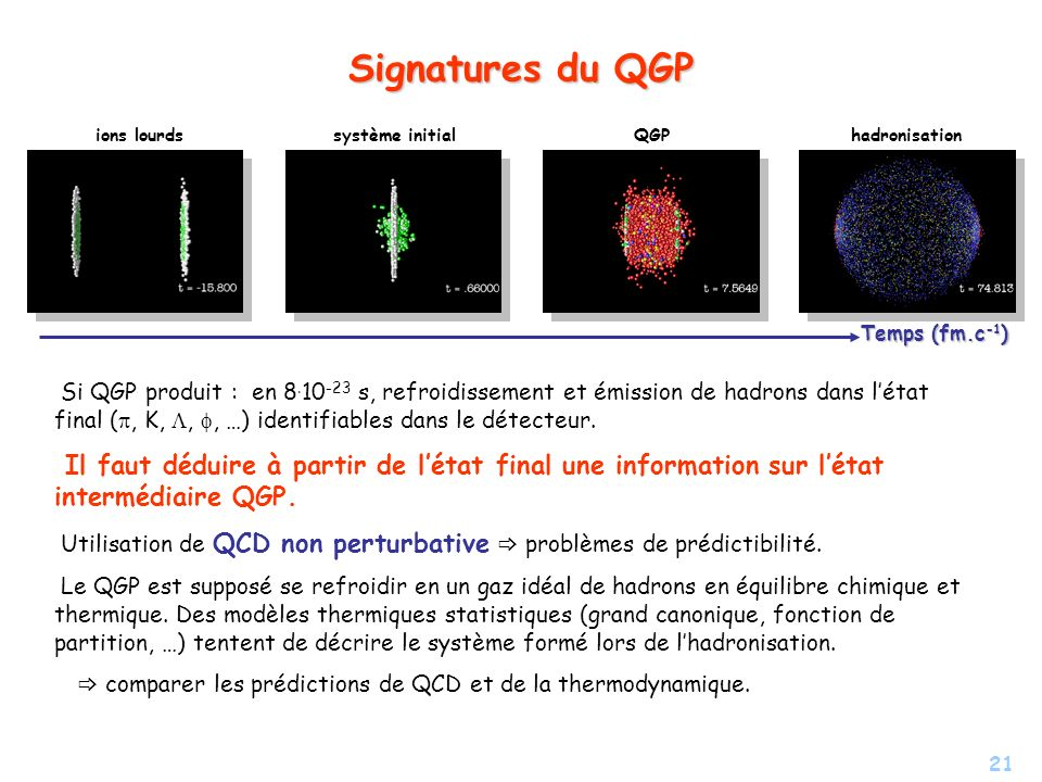 21 Signatures du QGP Si QGP produit : en 8. 10 -23 s, refroidissement et émission de hadrons dans létat final (, K,,, …) identifiables dans le détecte