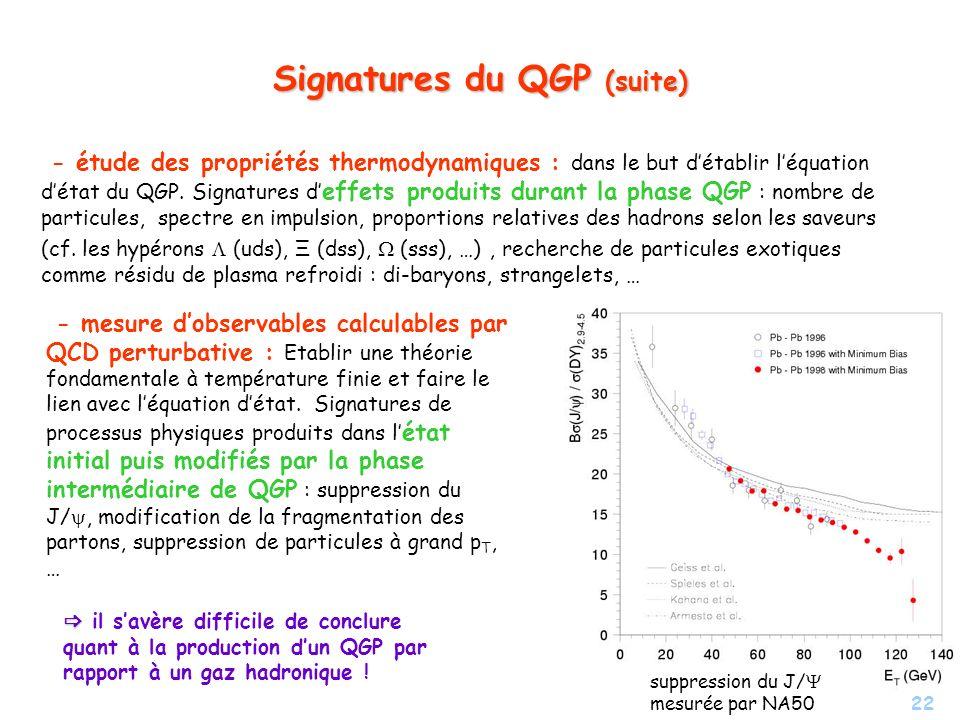 22 Signatures du QGP (suite) - étude des propriétés thermodynamiques : dans le but détablir léquation détat du QGP. Signatures d effets produits duran