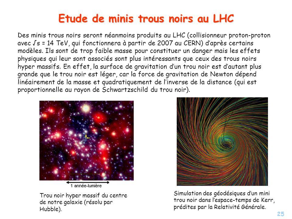 25 Etude de minis trous noirs au LHC Des minis trous noirs seront néanmoins produits au LHC (collisionneur proton-proton avec s = 14 TeV, qui fonction