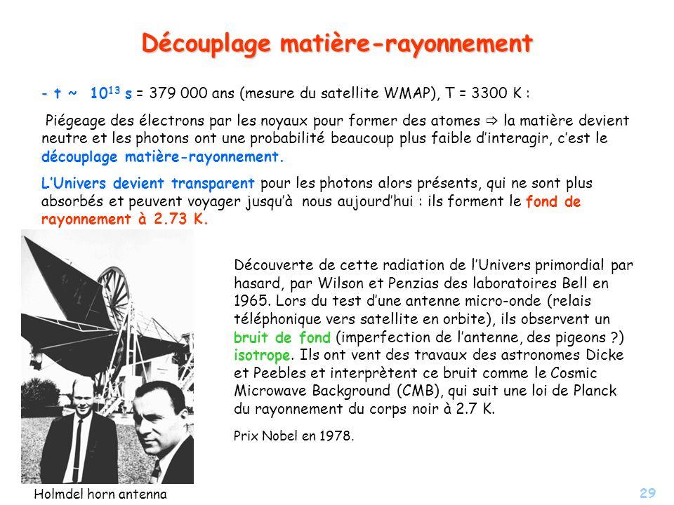 29 Découplage matière-rayonnement - - t ~ 10 13 s = 379 000 ans (mesure du satellite WMAP), T = 3300 K : Piégeage des électrons par les noyaux pour fo