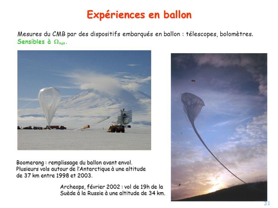 31 Expériences en ballon Boomerang : remplissage du ballon avant envol. Plusieurs vols autour de lAntarctique à une altitude de 37 km entre 1998 et 20