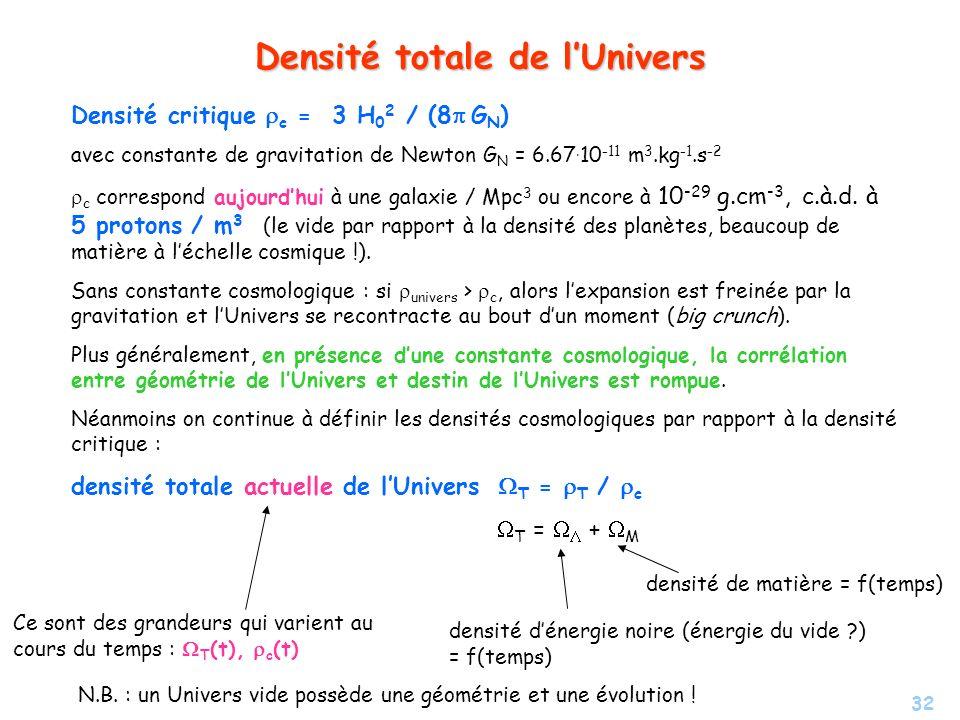 32 Densité totale de lUnivers Densité critique c = 3 H 0 2 / (8 G N ) avec constante de gravitation de Newton G N = 6.67. 10 -11 m 3.kg -1.s -2 c corr