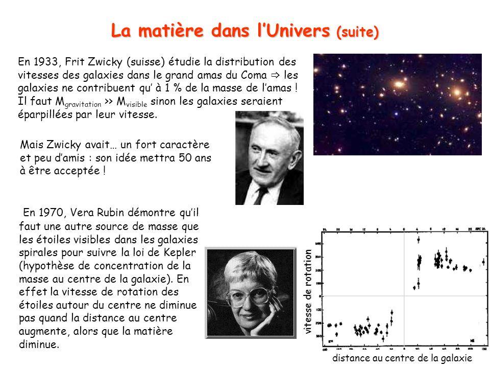34 La matière dans lUnivers (suite) En 1933, Frit Zwicky (suisse) étudie la distribution des vitesses des galaxies dans le grand amas du Coma les gala