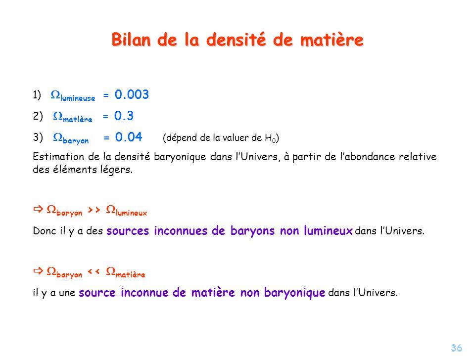 36 Bilan de la densité de matière 1) lumineuse = 0.003 2) matière = 0.3 3) baryon = 0.04 (dépend de la valuer de H 0 ) Estimation de la densité baryon