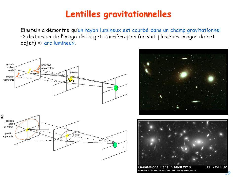 39 Lentilles gravitationnelles Einstein a démontré quun rayon lumineux est courbé dans un champ gravitationnel distorsion de limage de lobjet darrière
