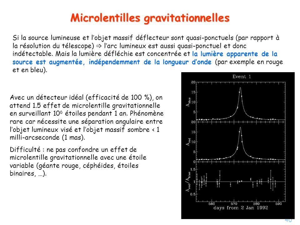 40 Microlentilles gravitationnelles Si la source lumineuse et lobjet massif déflecteur sont quasi-ponctuels (par rapport à la résolution du télescope)