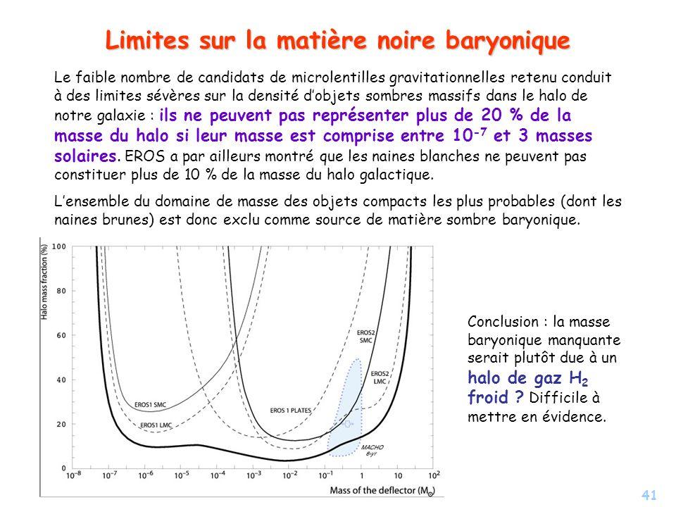 41 Limites sur la matière noire baryonique Le faible nombre de candidats de microlentilles gravitationnelles retenu conduit à des limites sévères sur