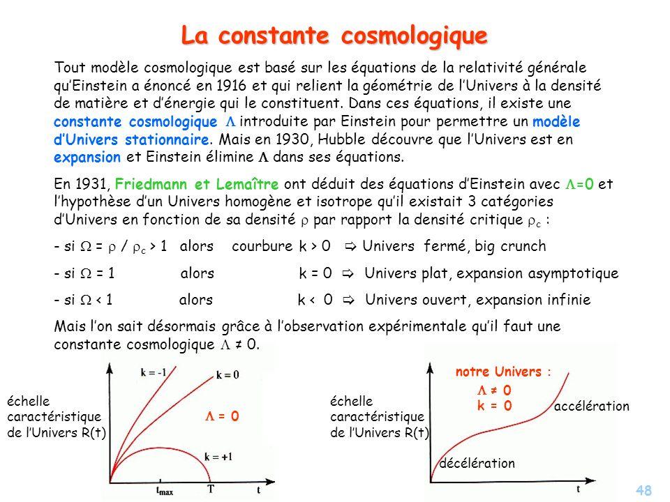 48 La constante cosmologique Tout modèle cosmologique est basé sur les équations de la relativité générale quEinstein a énoncé en 1916 et qui relient