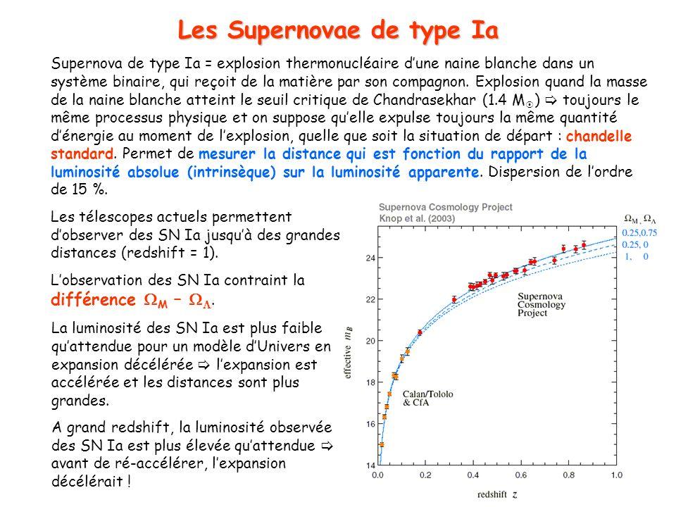 49 Les Supernovae de type Ia Supernova de type Ia = explosion thermonucléaire dune naine blanche dans un système binaire, qui reçoit de la matière par