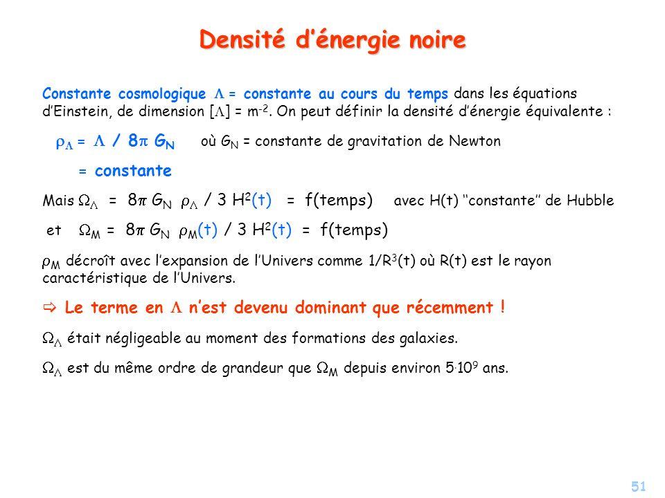 51 Densité dénergie noire Constante cosmologique = constante au cours du temps dans les équations dEinstein, de dimension [ ] = m -2. On peut définir