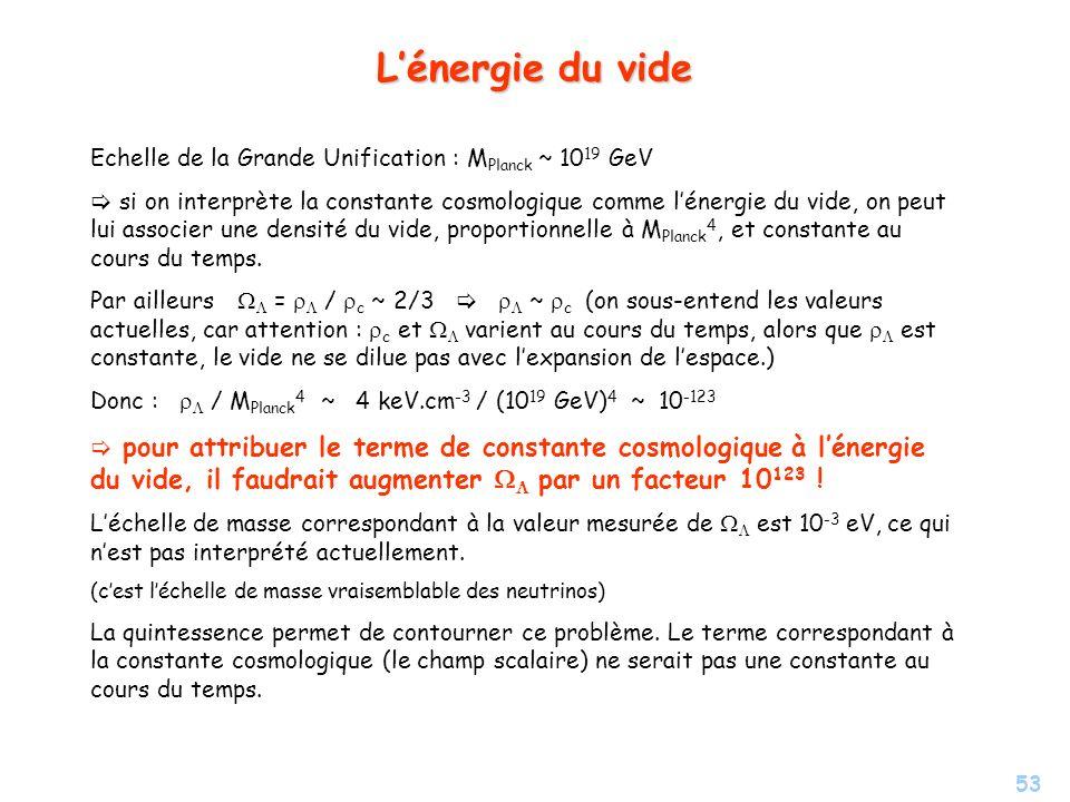 53 Lénergie du vide Echelle de la Grande Unification : M Planck ~ 10 19 GeV si on interprète la constante cosmologique comme lénergie du vide, on peut